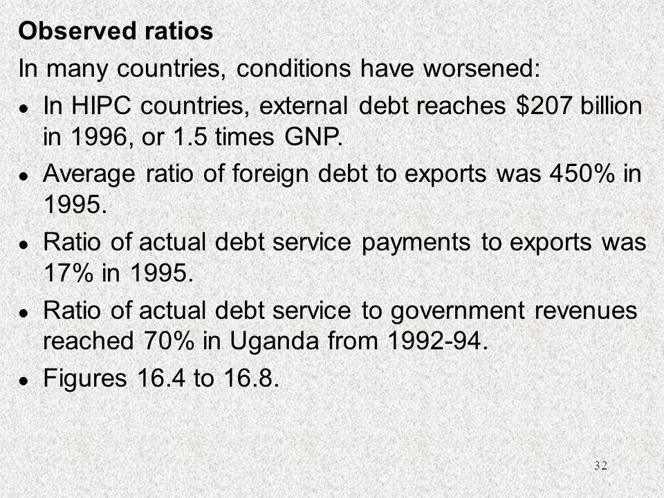 32 Observed ratios In many countries, conditions have worsened: l In HIPC countries, external debt reaches $207 billion in 1996, or 1.5 times GNP.