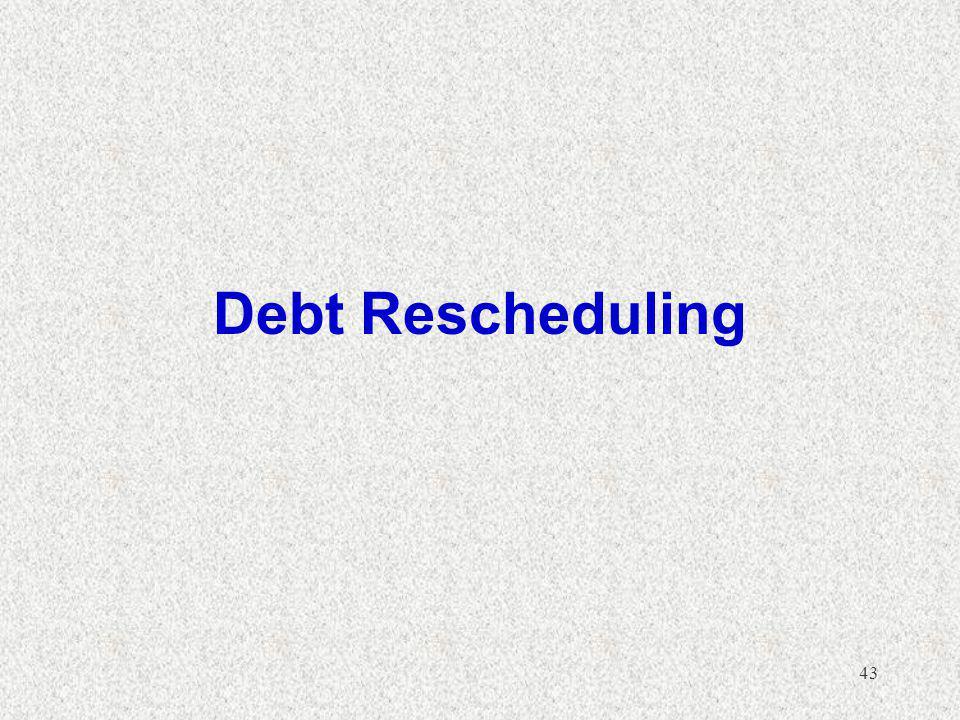 43 Debt Rescheduling
