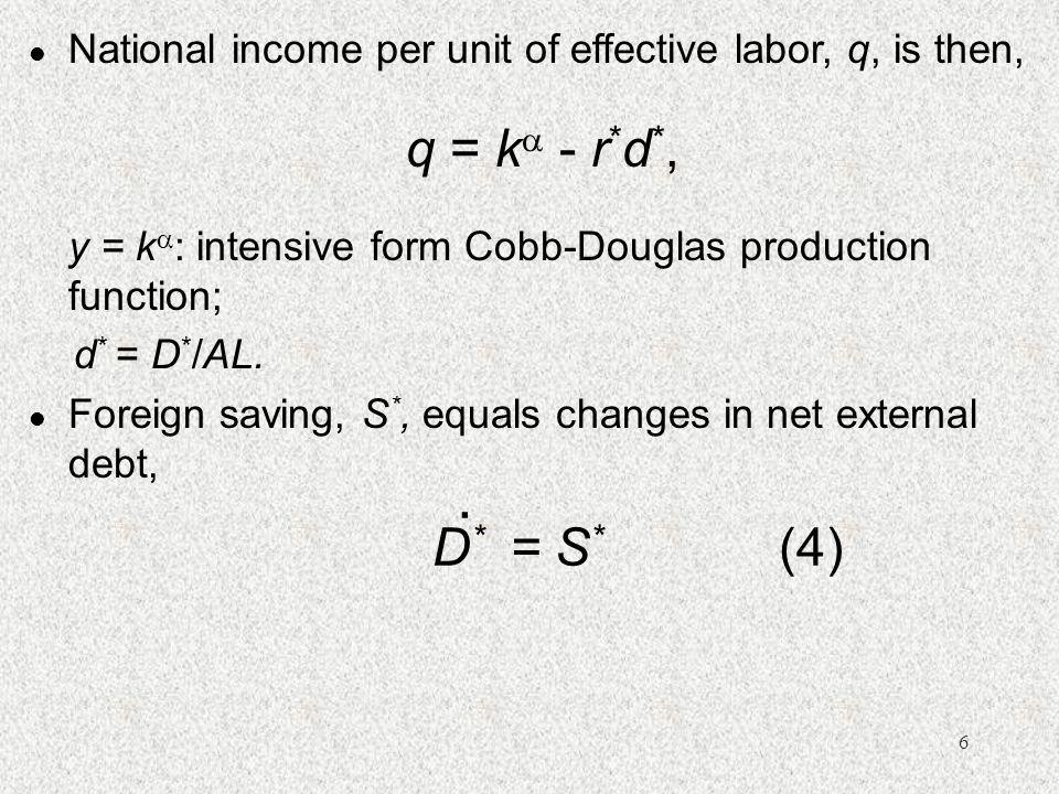 6 l National income per unit of effective labor, q, is then, q = k  - r * d *, y = k  : intensive form Cobb-Douglas production function; d * = D * /AL.