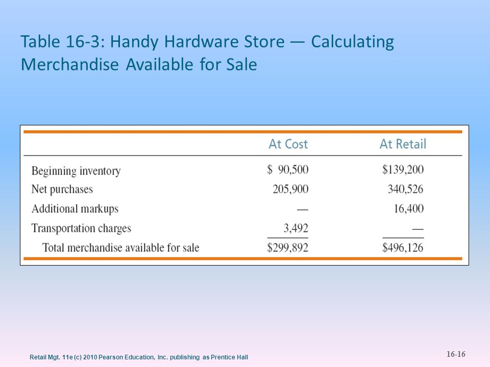 16-16 Retail Mgt. 11e (c) 2010 Pearson Education, Inc. publishing as Prentice Hall Table 16-3: Handy Hardware Store — Calculating Merchandise Availabl