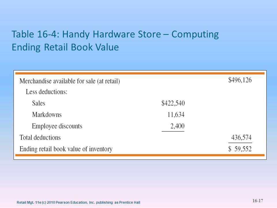 16-17 Retail Mgt. 11e (c) 2010 Pearson Education, Inc. publishing as Prentice Hall Table 16-4: Handy Hardware Store – Computing Ending Retail Book Val