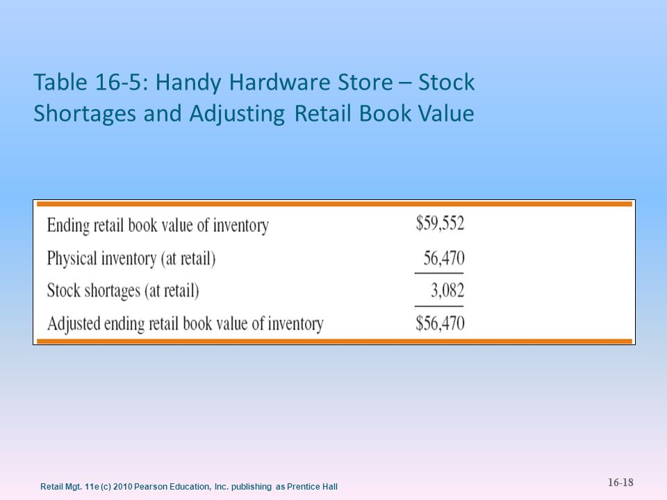 16-18 Retail Mgt. 11e (c) 2010 Pearson Education, Inc. publishing as Prentice Hall Table 16-5: Handy Hardware Store – Stock Shortages and Adjusting Re