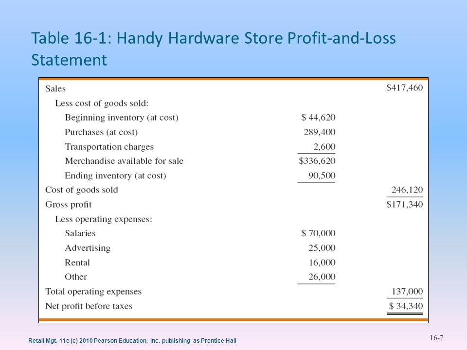 16-8 Retail Mgt.11e (c) 2010 Pearson Education, Inc.