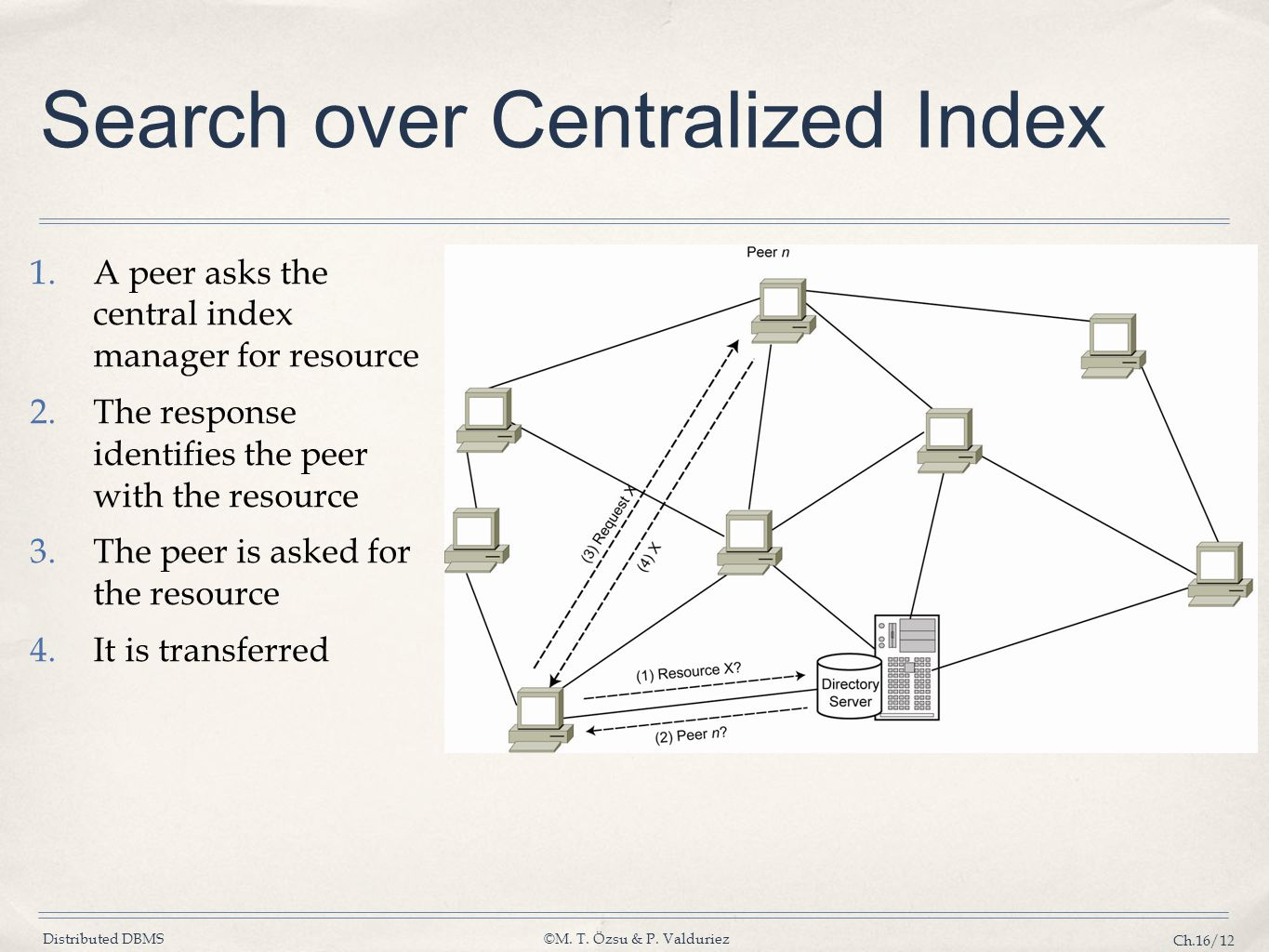Distributed DBMS©M. T. Özsu & P. Valduriez Ch.16/12 Search over Centralized Index 1.A peer asks the central index manager for resource 2.The response