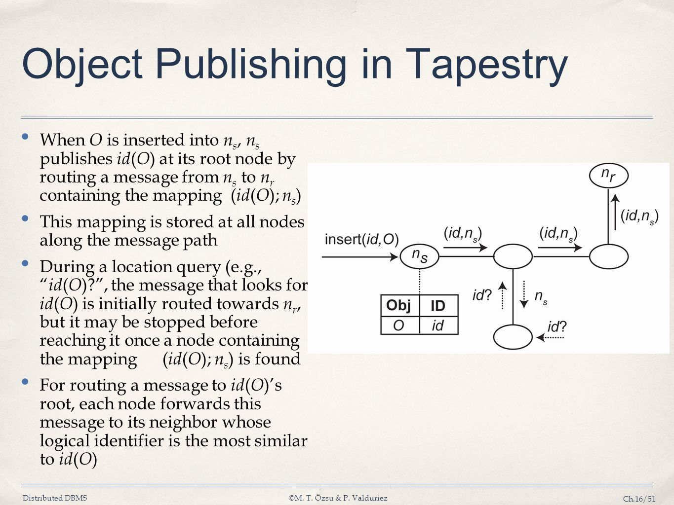 Distributed DBMS©M. T. Özsu & P. Valduriez Ch.16/51 Object Publishing in Tapestry When O is inserted into n s, n s publishes id ( O ) at its root node