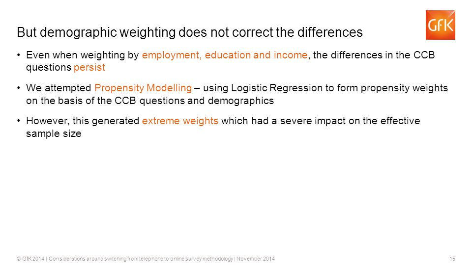 15© GfK 2014 | Considerations around switching from telephone to online survey methodology | November 2014 But demographic weighting does not correct the differences Even when weighting by employment, education and income, the differences in the CCB questions persist We attempted Propensity Modelling – using Logistic Regression to form propensity weights on the basis of the CCB questions and demographics However, this generated extreme weights which had a severe impact on the effective sample size