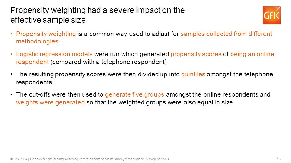 16© GfK 2014 | Considerations around switching from telephone to online survey methodology | November 2014 Propensity weighting had a severe impact on the effective sample size Propensity weighting is a common way used to adjust for samples collected from different methodologies Logistic regression models were run which generated propensity scores of being an online respondent (compared with a telephone respondent) The resulting propensity scores were then divided up into quintiles amongst the telephone respondents The cut-offs were then used to generate five groups amongst the online respondents and weights were generated so that the weighted groups were also equal in size