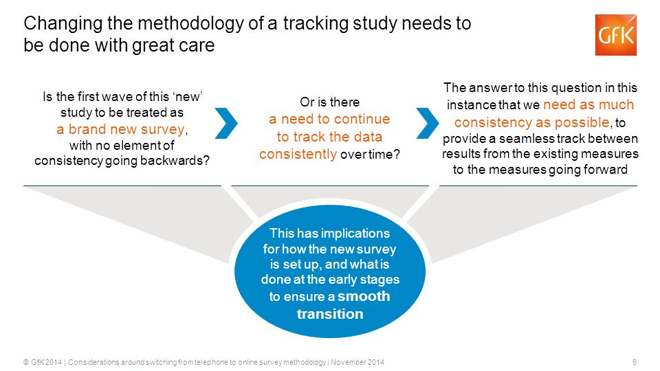 6© GfK 2014 | Considerations around switching from telephone to online survey methodology | November 2014 Changing the methodology of a tracking study needs to be done with great care Or is there a need to continue to track the data consistently over time.