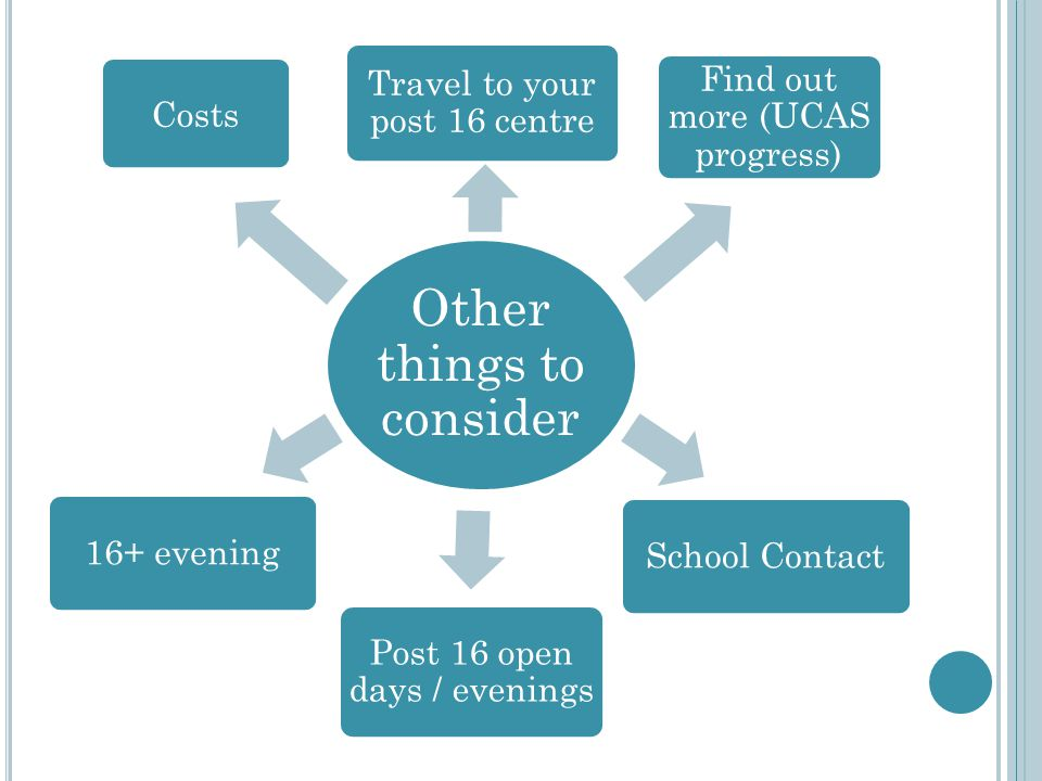 Other things to consider Travel to your post 16 centre Costs Find out more (UCAS progress) School Contact 16+ evening Post 16 open days / evenings