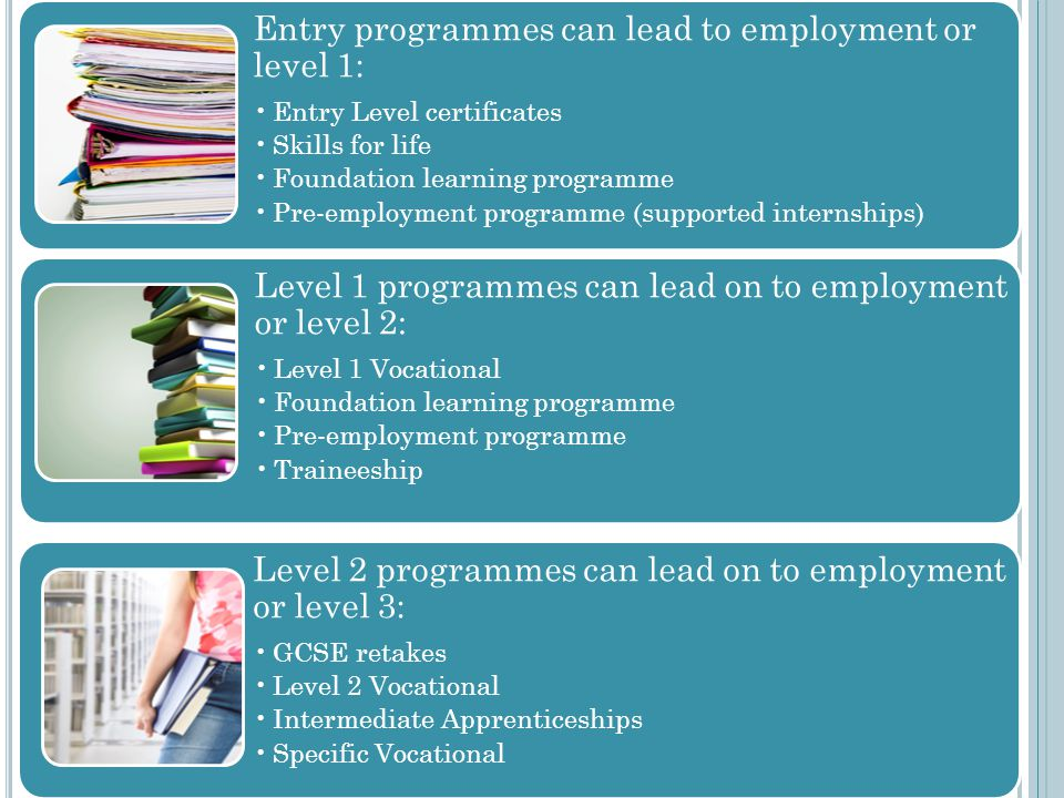 Entry programmes can lead to employment or level 1: Entry Level certificates Skills for life Foundation learning programme Pre-employment programme (s