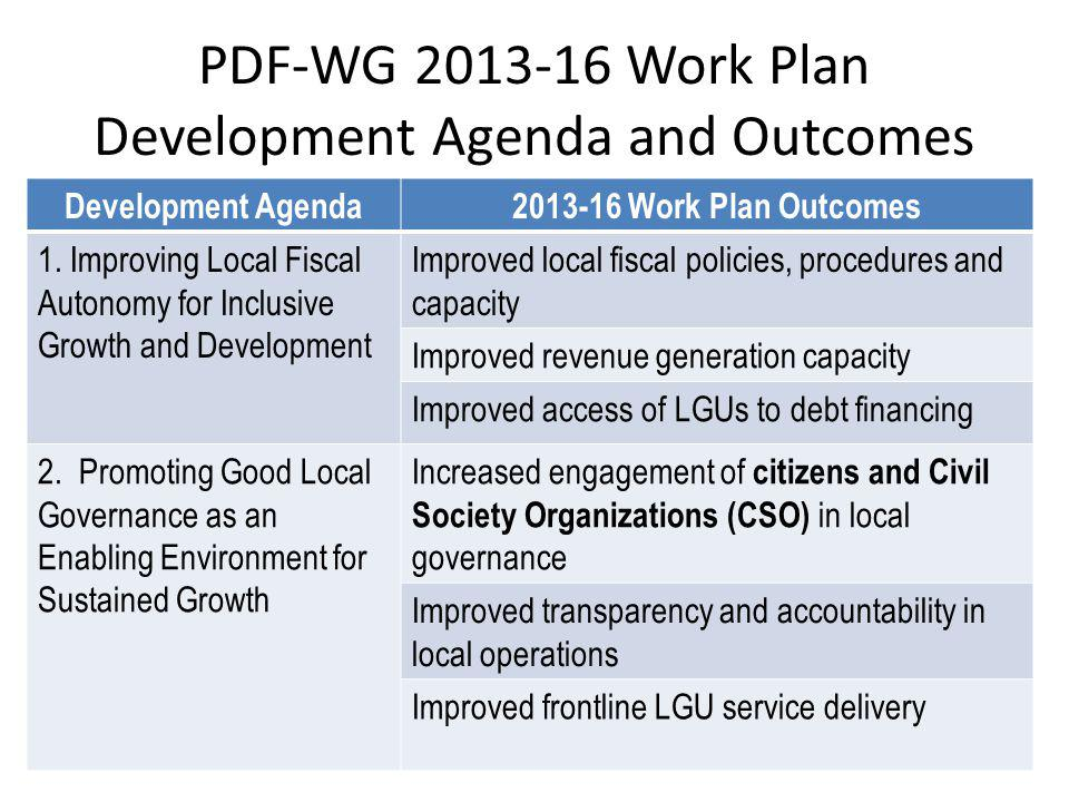 PDF-WG 2013-16 Work Plan Development Agenda and Outcomes Development Agenda2013-16 Work Plan Outcomes 1.