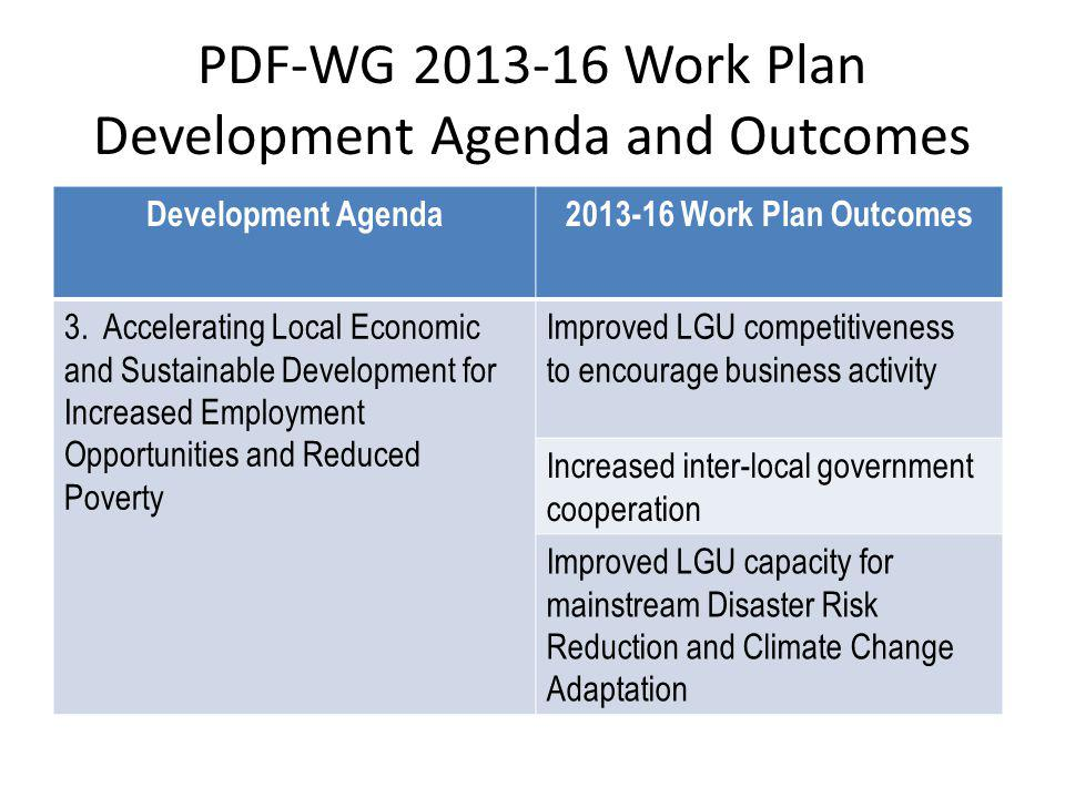 PDF-WG 2013-16 Work Plan Development Agenda and Outcomes Development Agenda2013-16 Work Plan Outcomes 3.