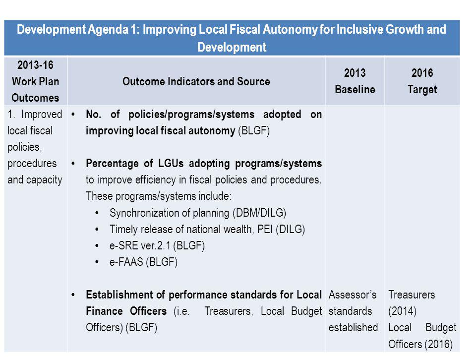 Development Agenda 1: Improving Local Fiscal Autonomy for Inclusive Growth and Development 2013-16 Work Plan Outcomes Outcome Indicators and Source 2013 Baseline 2016 Target 1.
