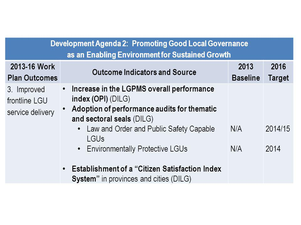 Development Agenda 2: Promoting Good Local Governance as an Enabling Environment for Sustained Growth 2013-16 Work Plan Outcomes Outcome Indicators an