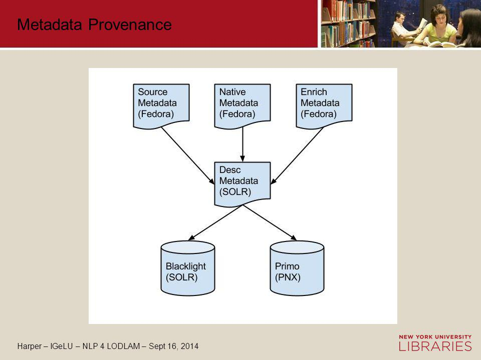 Harper – IGeLU – NLP 4 LODLAM – Sept 16, 2014 Fedora Datastreams