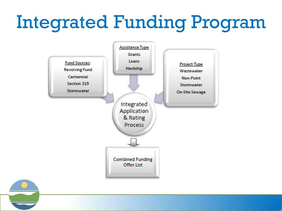 Integrated Funding Program
