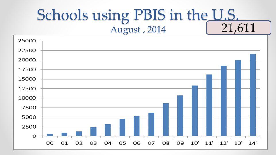 Schools using PBIS in the U.S. August, 2014 21,611