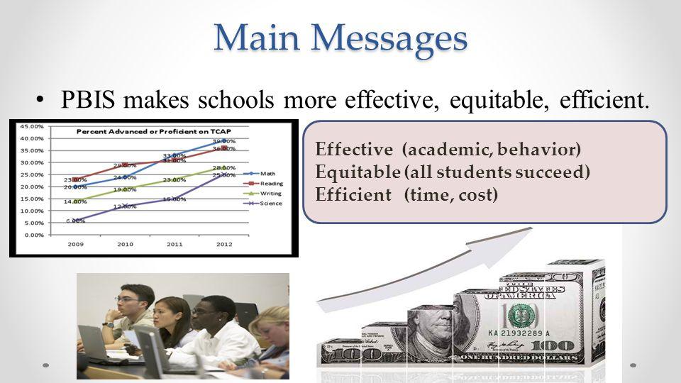 Main Messages PBIS makes schools more effective, equitable, efficient. Effective (academic, behavior) Equitable (all students succeed) Efficient (time