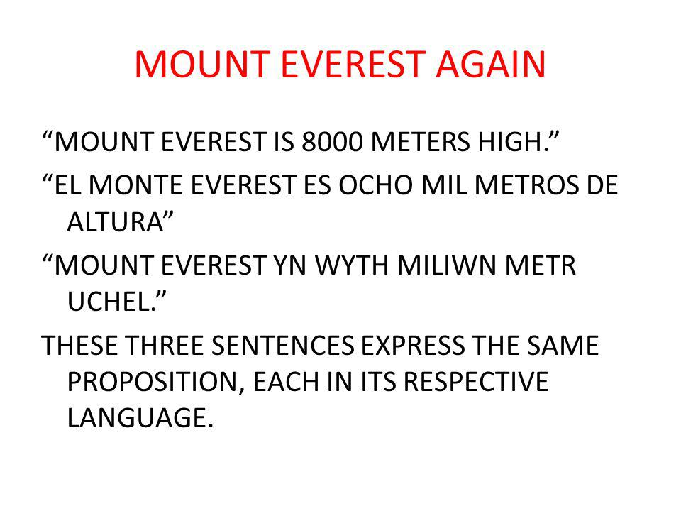 MOUNT EVEREST AGAIN MOUNT EVEREST IS 8000 METERS HIGH. EL MONTE EVEREST ES OCHO MIL METROS DE ALTURA MOUNT EVEREST YN WYTH MILIWN METR UCHEL. THESE THREE SENTENCES EXPRESS THE SAME PROPOSITION, EACH IN ITS RESPECTIVE LANGUAGE.