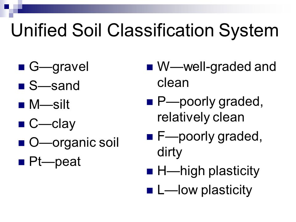 Unified Soil Classification System G—gravel S—sand M—silt C—clay O—organic soil Pt—peat W—well-graded and clean P—poorly graded, relatively clean F—po