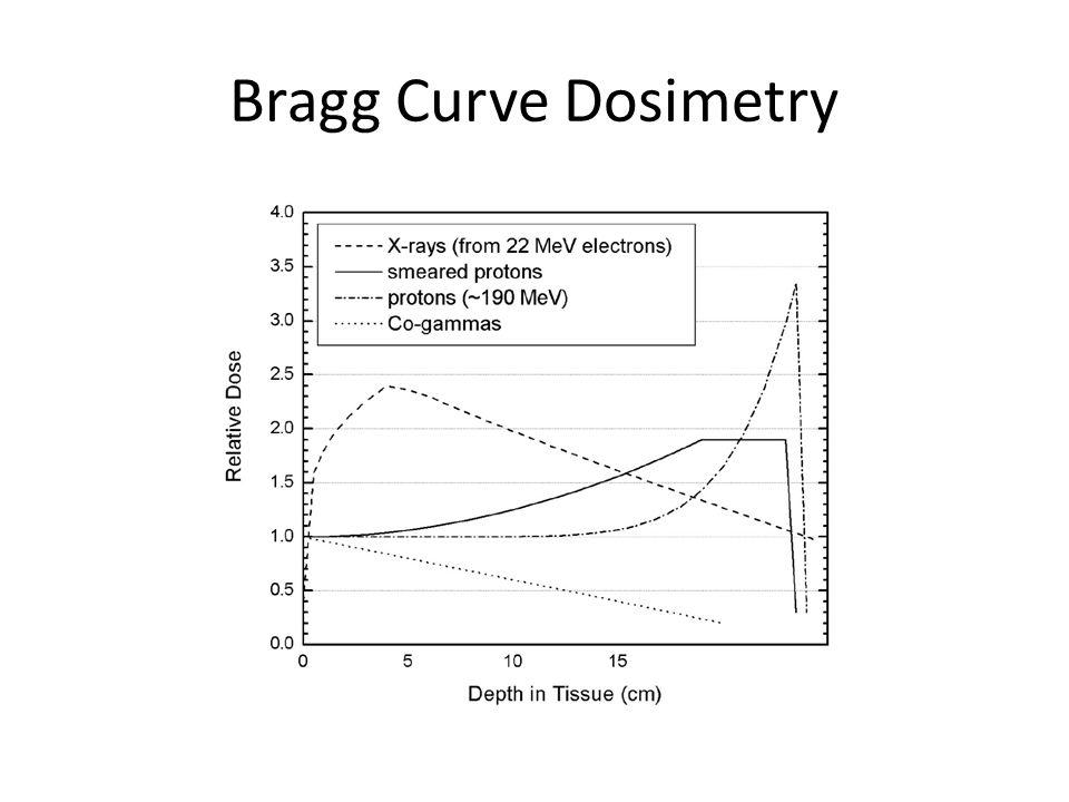 Bragg Curve Dosimetry
