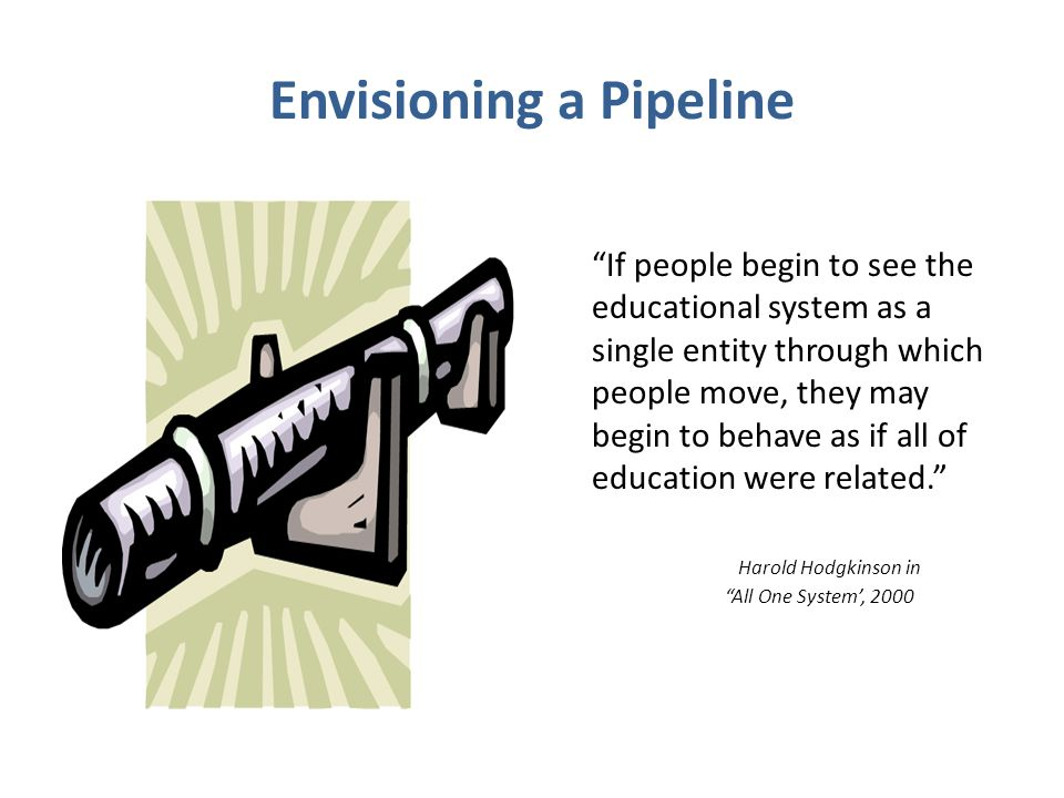 Envisioning a Pipeline If people begin to see the educational system as a single entity through which people move, they may begin to behave as if all of education were related. Harold Hodgkinson in All One System', 2000