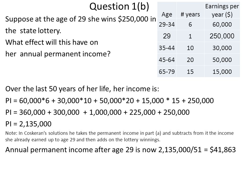 Question 1(b) Suppose at the age of 29 she wins $250,000 in the state lottery.