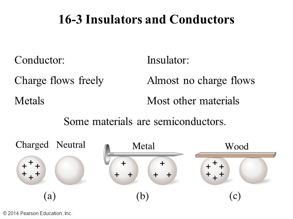 16-3 Insulators and Conductors © 2014 Pearson Education, Inc.