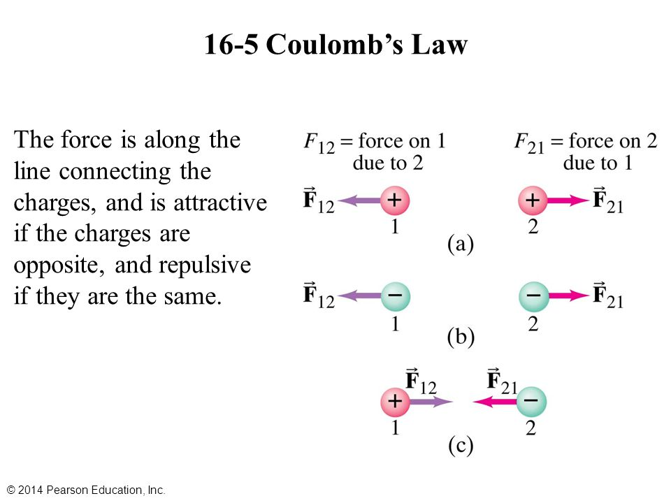16-5 Coulomb's Law © 2014 Pearson Education, Inc.