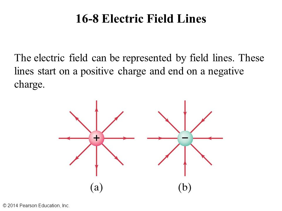 16-8 Electric Field Lines © 2014 Pearson Education, Inc.