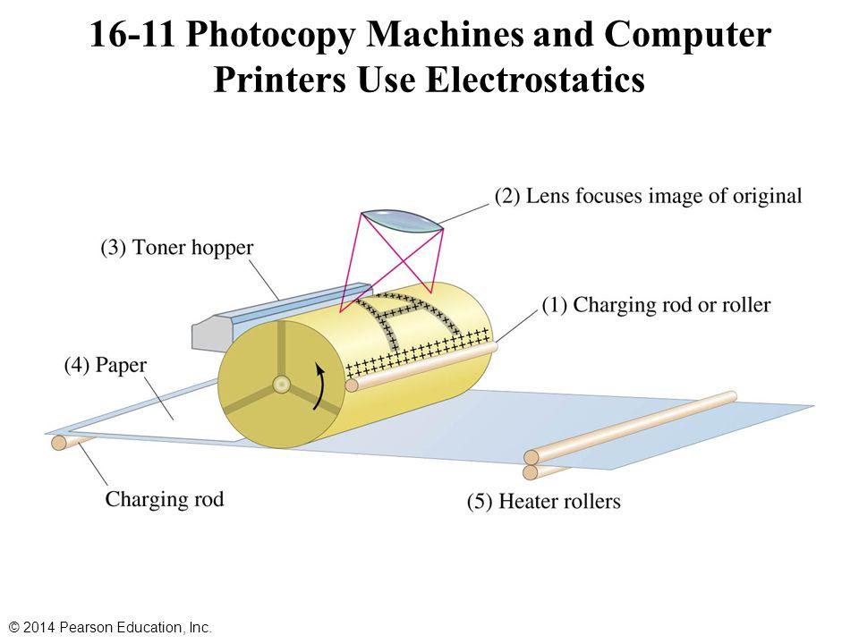 16-11 Photocopy Machines and Computer Printers Use Electrostatics © 2014 Pearson Education, Inc.