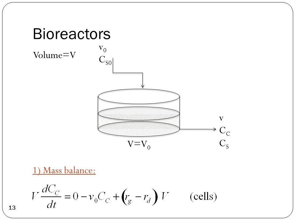 v 0 C S0 V=V 0 vCCCSvCCCSC Volume=V 13 1) Mass balance: