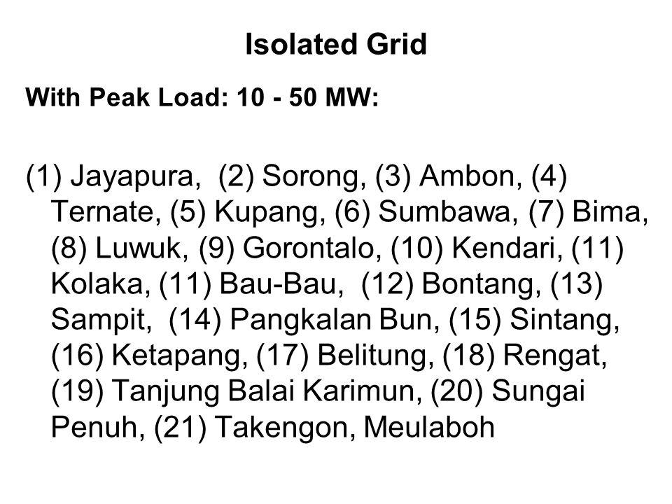 Isolated Grid With Peak Load: 10 - 50 MW: (1) Jayapura, (2) Sorong, (3) Ambon, (4) Ternate, (5) Kupang, (6) Sumbawa, (7) Bima, (8) Luwuk, (9) Gorontalo, (10) Kendari, (11) Kolaka, (11) Bau-Bau, (12) Bontang, (13) Sampit, (14) Pangkalan Bun, (15) Sintang, (16) Ketapang, (17) Belitung, (18) Rengat, (19) Tanjung Balai Karimun, (20) Sungai Penuh, (21) Takengon, Meulaboh