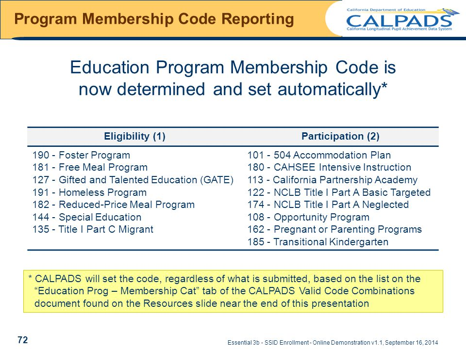 Program Membership Code Reporting Essential 3b - SSID Enrollment - Online Demonstration v1.1, September 16, 2014 Eligibility (1)Participation (2) 190 - Foster Program 181 - Free Meal Program 127 - Gifted and Talented Education (GATE) 191 - Homeless Program 182 - Reduced-Price Meal Program 144 - Special Education 135 - Title I Part C Migrant 101 - 504 Accommodation Plan 180 - CAHSEE Intensive Instruction 113 - California Partnership Academy 122 - NCLB Title I Part A Basic Targeted 174 - NCLB Title I Part A Neglected 108 - Opportunity Program 162 - Pregnant or Parenting Programs 185 - Transitional Kindergarten Education Program Membership Code is now determined and set automatically* 72 * CALPADS will set the code, regardless of what is submitted, based on the list on the Education Prog – Membership Cat tab of the CALPADS Valid Code Combinations document found on the Resources slide near the end of this presentation