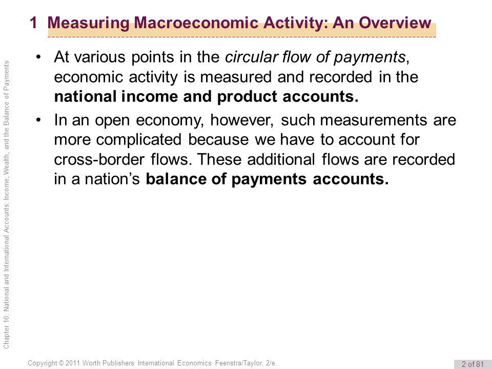 13 of 81 Copyright © 2011 Worth Publishers· International Economics· Feenstra/Taylor, 2/e.