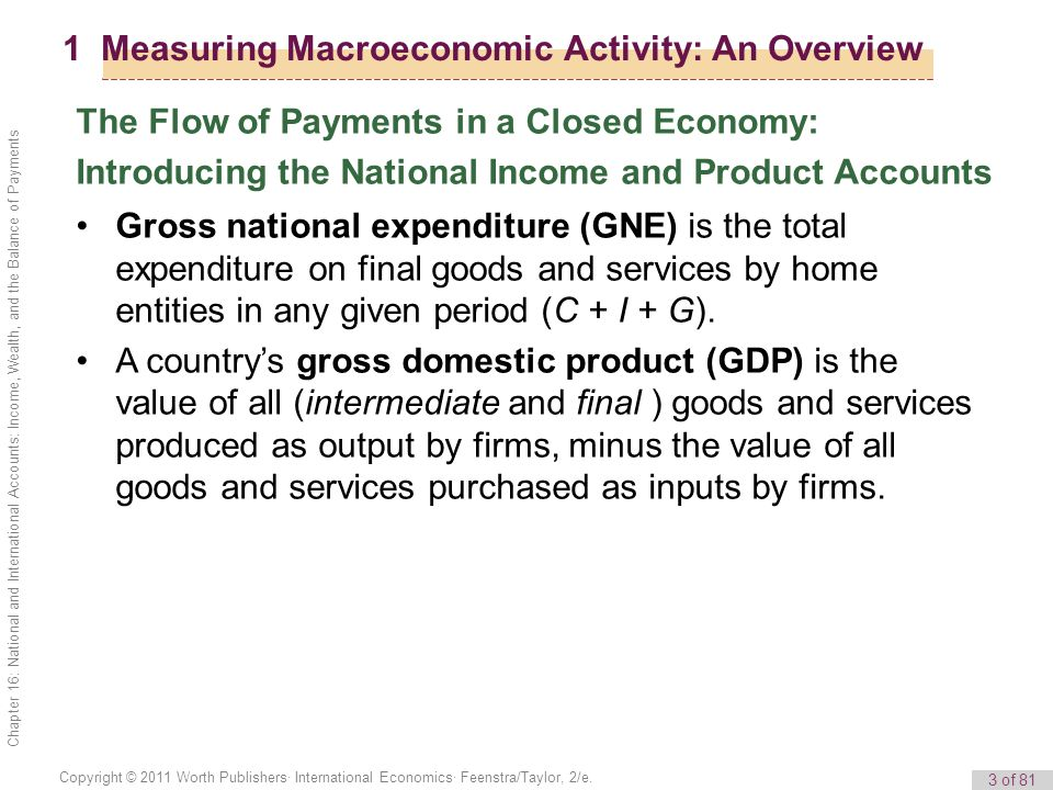 4 of 81 Copyright © 2011 Worth Publishers· International Economics· Feenstra/Taylor, 2/e.