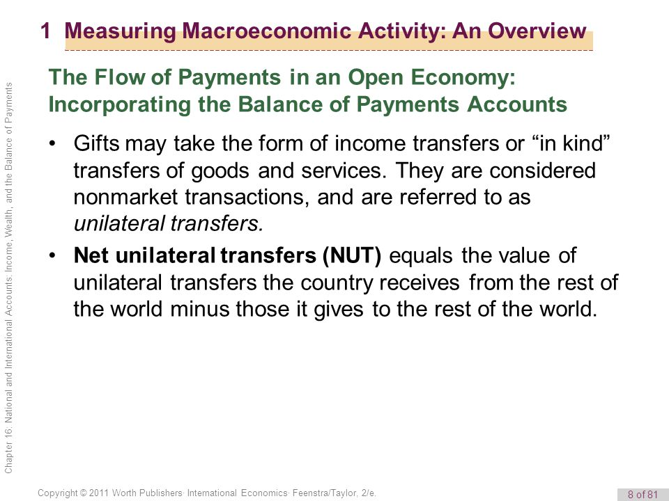 9 of 81 Copyright © 2011 Worth Publishers· International Economics· Feenstra/Taylor, 2/e.