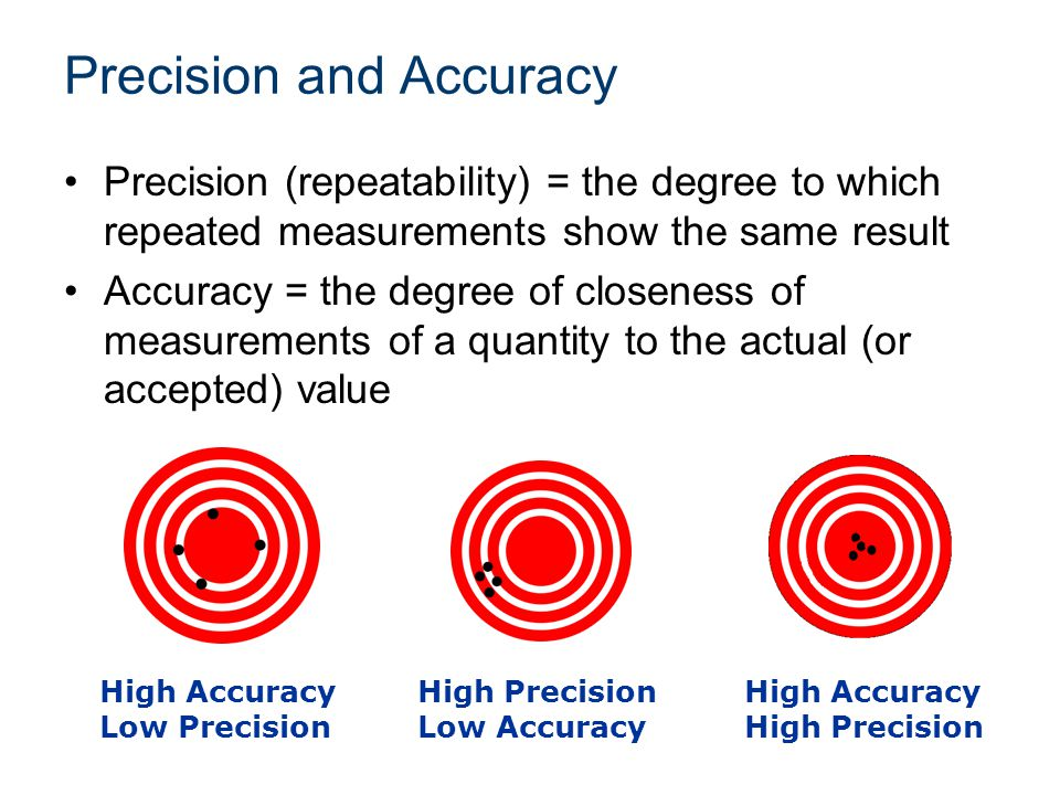 Recording Measurements Ideally, a measurement device is both accurate and precise Accuracy depends on calibration to a standard Precision depends on the characteristics and/or capabilities of the measuring device and its use Use significant digits to indicate the accuracy and precision of experimental results –Record only to the precision to which you and your measuring device can measure