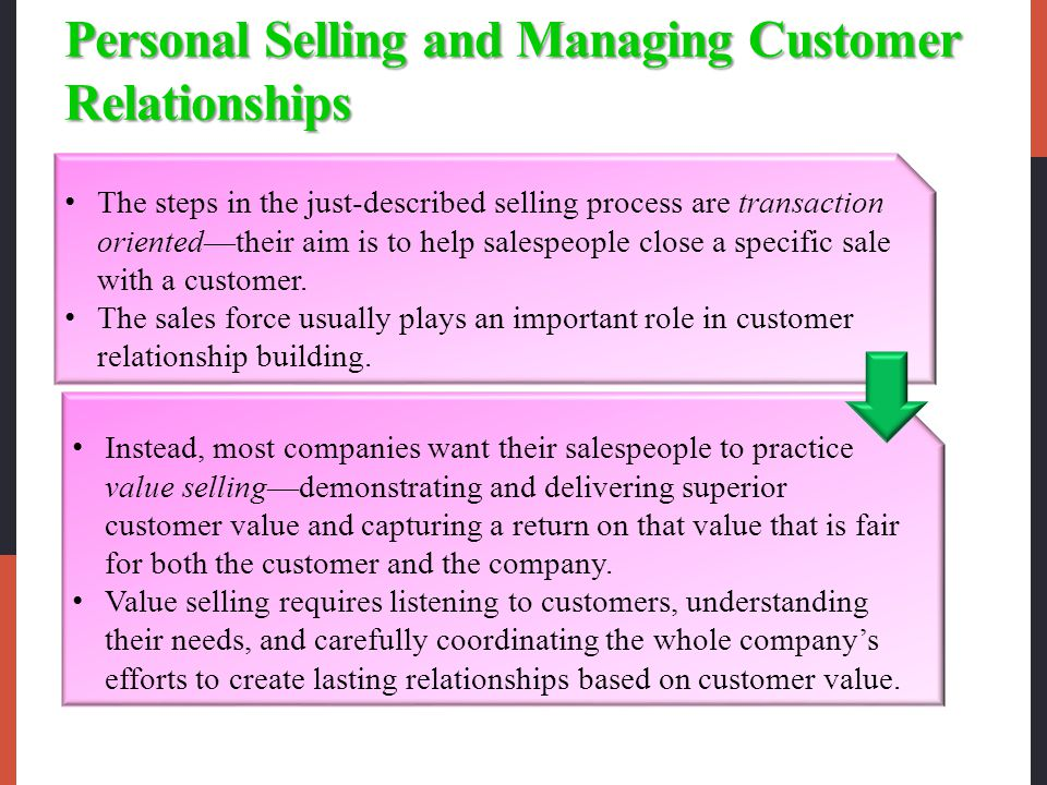 Personal Selling and Managing Customer Relationships The steps in the just-described selling process are transaction oriented—their aim is to help salespeople close a specific sale with a customer.