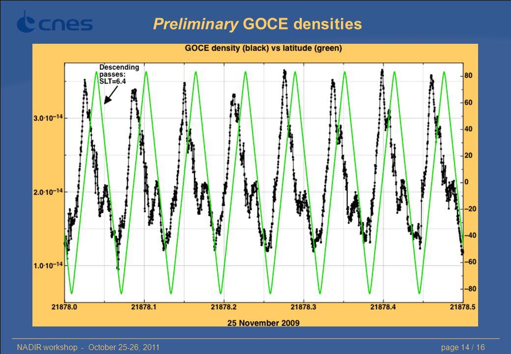 NADIR workshop - October 25-26, 2011page 14 / 16 Preliminary GOCE densities