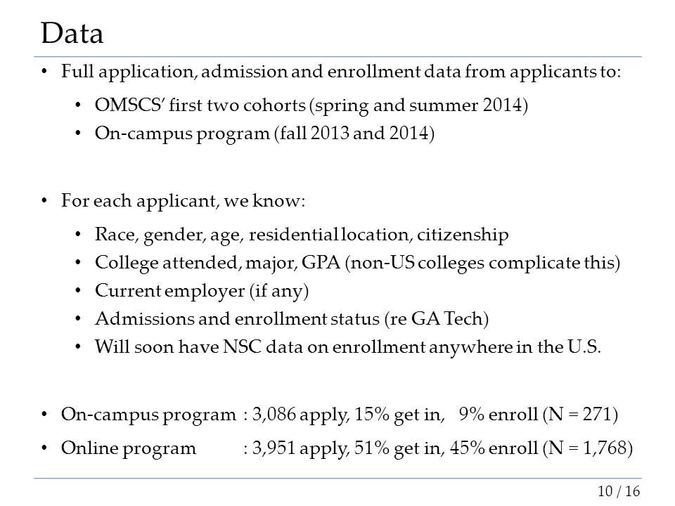 Data Full application, admission and enrollment data from applicants to: OMSCS' first two cohorts (spring and summer 2014) On-campus program (fall 201