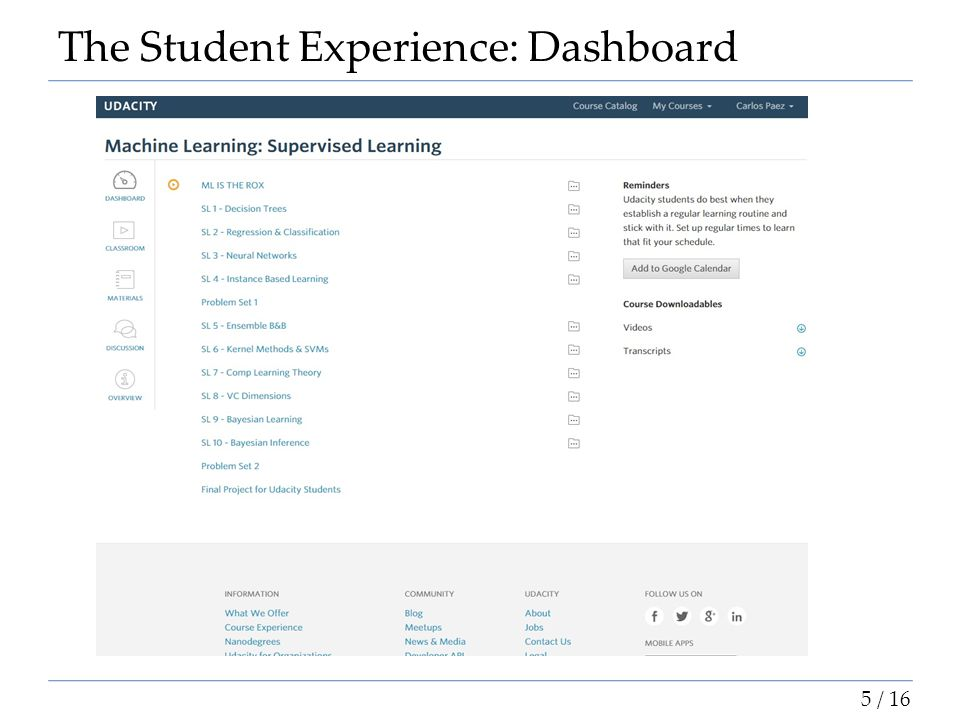 The Student Experience: Dashboard 5 / 16