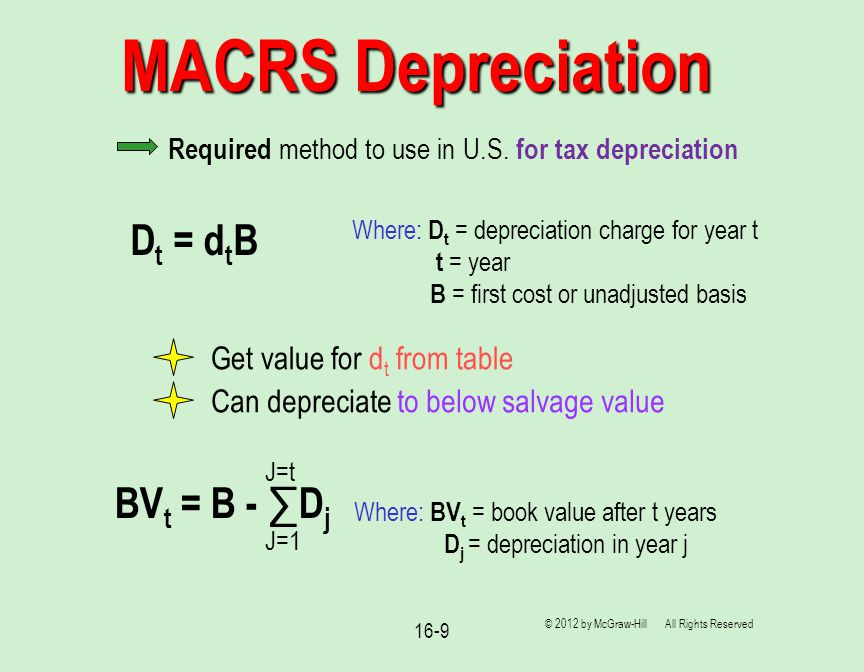 16-9 MACRS Depreciation © 2012 by McGraw-Hill All Rights Reserved Required method to use in U.S.