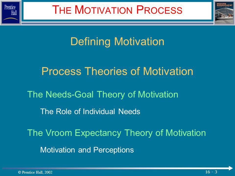 © Prentice Hall, 2002 16 - 4 T HE M OTIVATION P ROCESS Figure 16.1 The needs-goal theory of motivation.