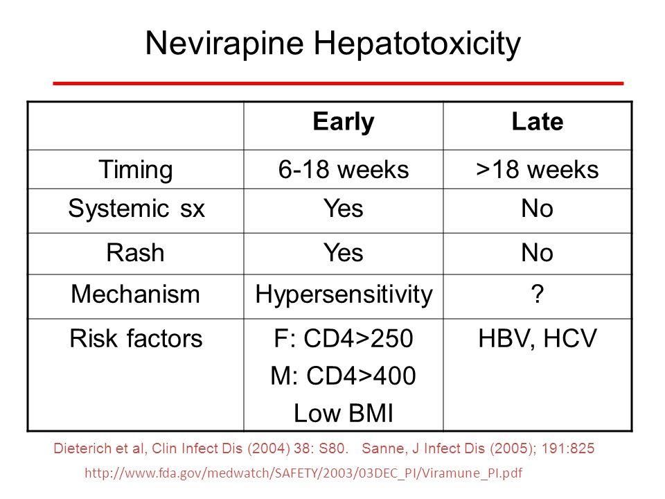 Nevirapine Hepatotoxicity Dieterich et al, Clin Infect Dis (2004) 38: S80. Sanne, J Infect Dis (2005); 191:825 http://www.fda.gov/medwatch/SAFETY/2003