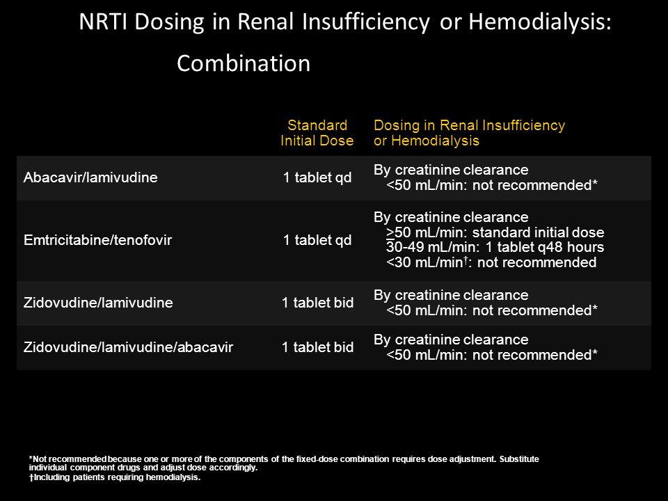 NRTI Dosing in Renal Insufficiency or Hemodialysis: Combination Formulations Standard Initial Dose Dosing in Renal Insufficiency or Hemodialysis Abaca