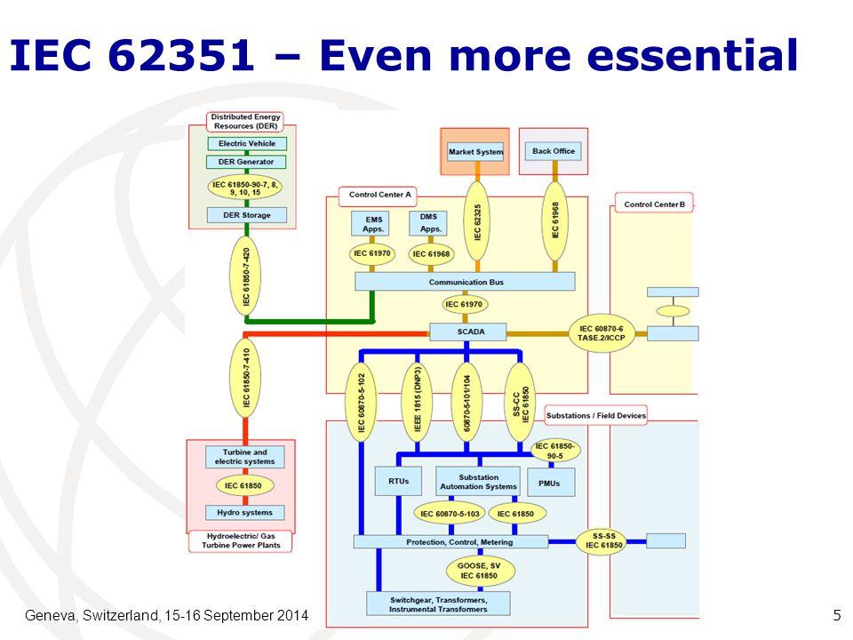 IEC 62351 – Even more essential 5 Geneva, Switzerland, 15-16 September 2014