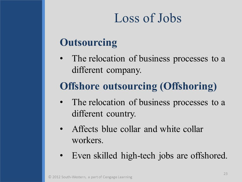 Loss of Jobs Outsourcing The relocation of business processes to a different company. Offshore outsourcing (Offshoring) The relocation of business pro