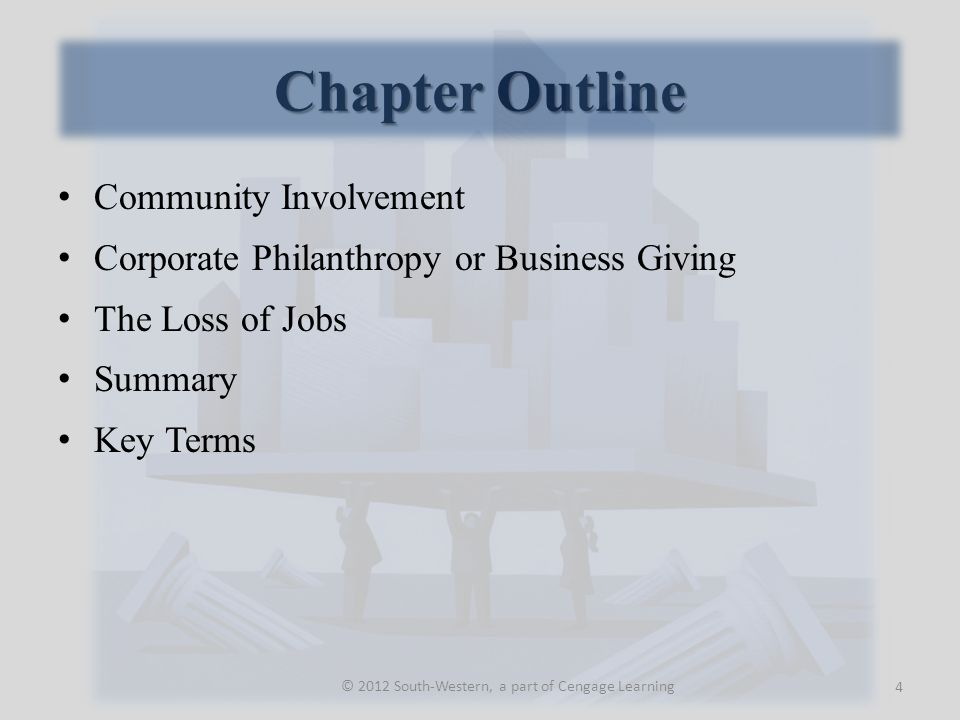Chapter Outline Community Involvement Corporate Philanthropy or Business Giving The Loss of Jobs Summary Key Terms 4 © 2012 South-Western, a part of C