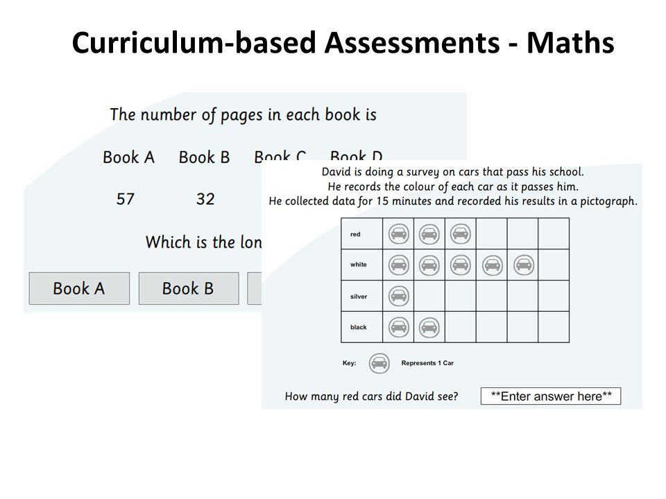 Curriculum-based Assessments - Maths
